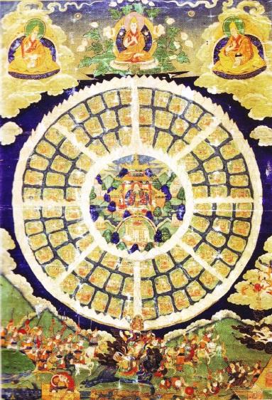 shambala-pe-sul-budhist