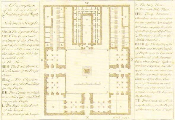 Desen al Templului lui Solomon, facut de Isaac Newton
