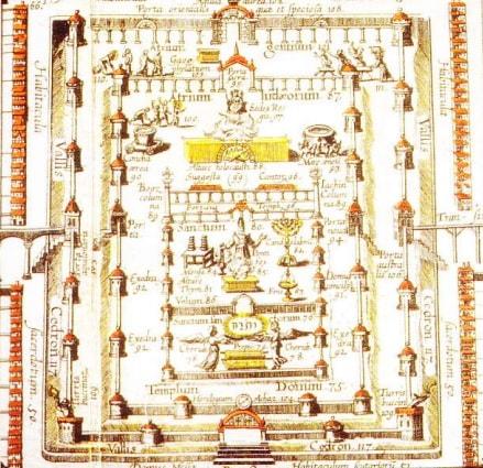 Schita a templului lui Solomon. (de Christian von Andrich (1584)
