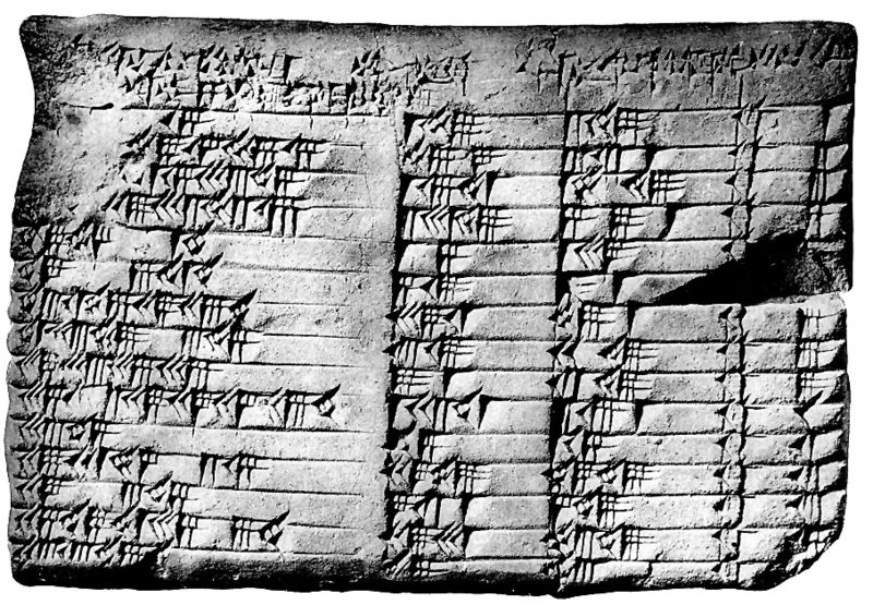 Scriere babiloniana pe argila umeda