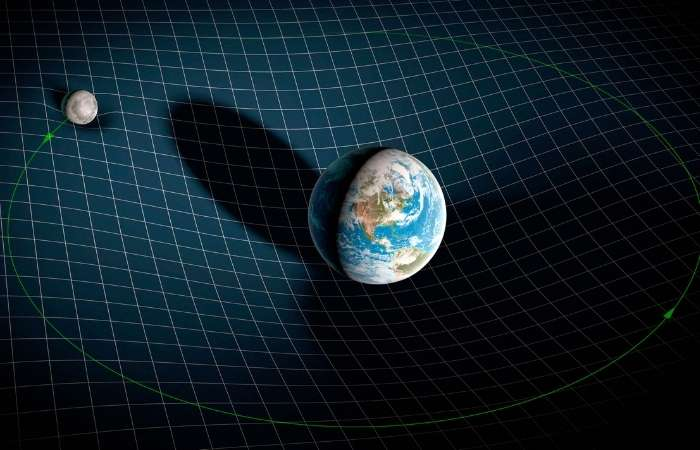 Curbarea spațiului datorită gravitației