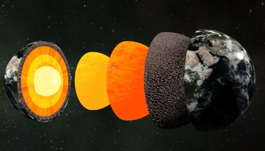 Cele 5 straturi terestre: crusta, mantaua superioară, mantaua inferioară, miezul lichid și nucleul.